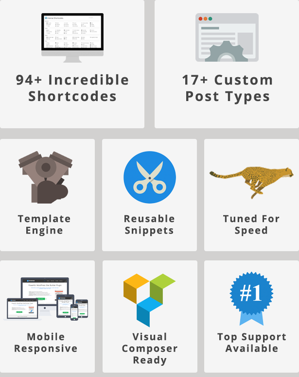 Intense – Shortcodes and Site Builder for WordPress